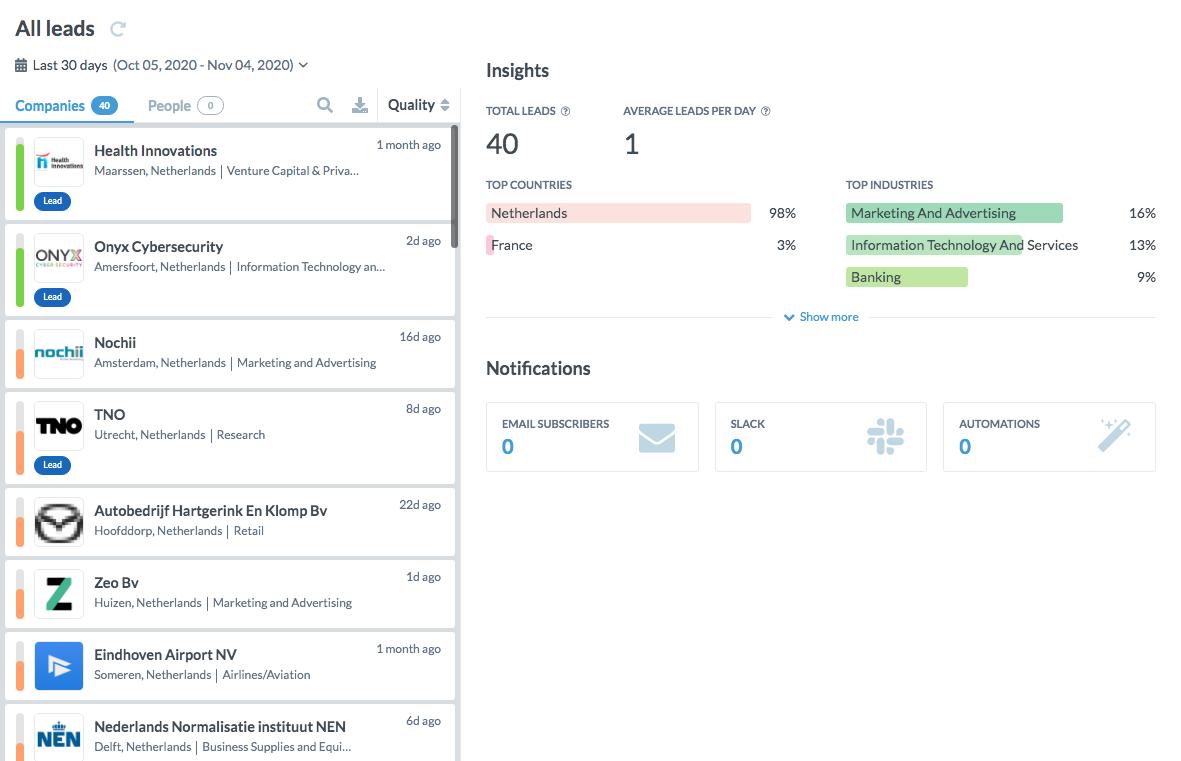 leadanalyse welke bedrijven bezoeken mijn website