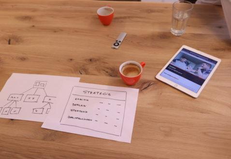online-marketing-strategie-aanpak