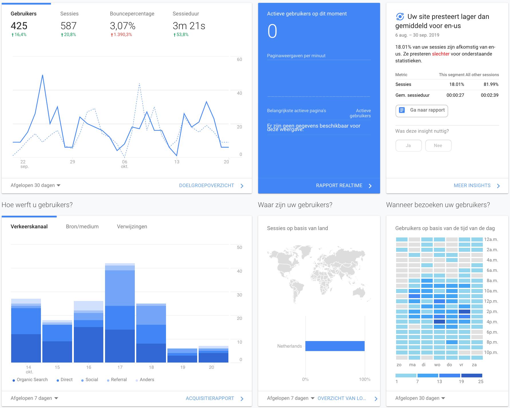 Consigo Analytics